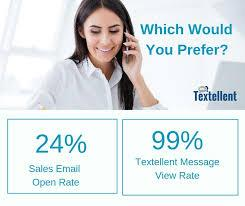 Textellent Inc.: The Leading Text Messaging & Marketing For